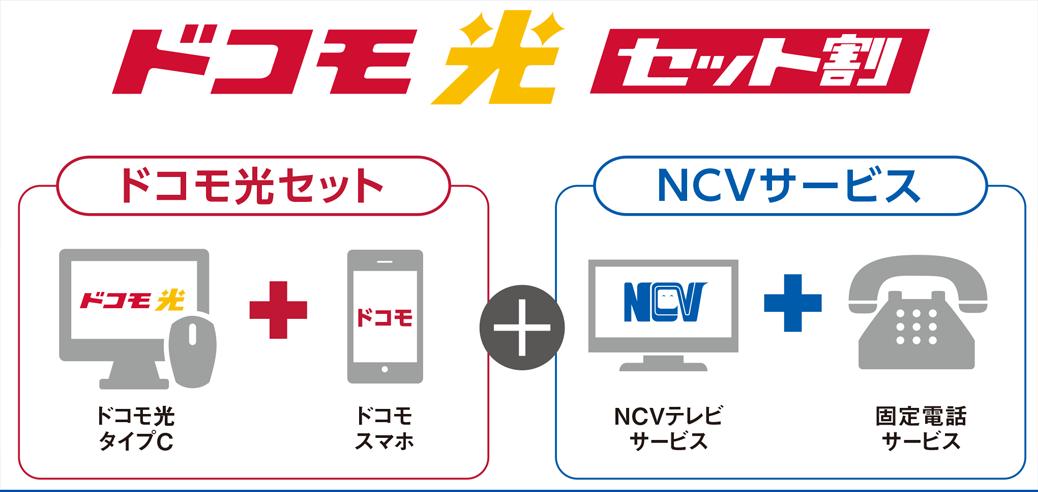 ドコモ光パック+NCVパック