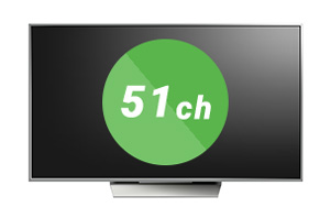 ニコニコケーブルテレビ Aコース