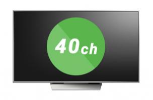 ニコニコケーブルテレビ Bコース