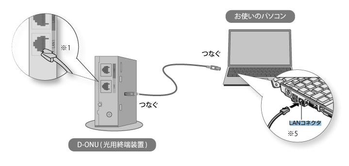 有線接続イメージ