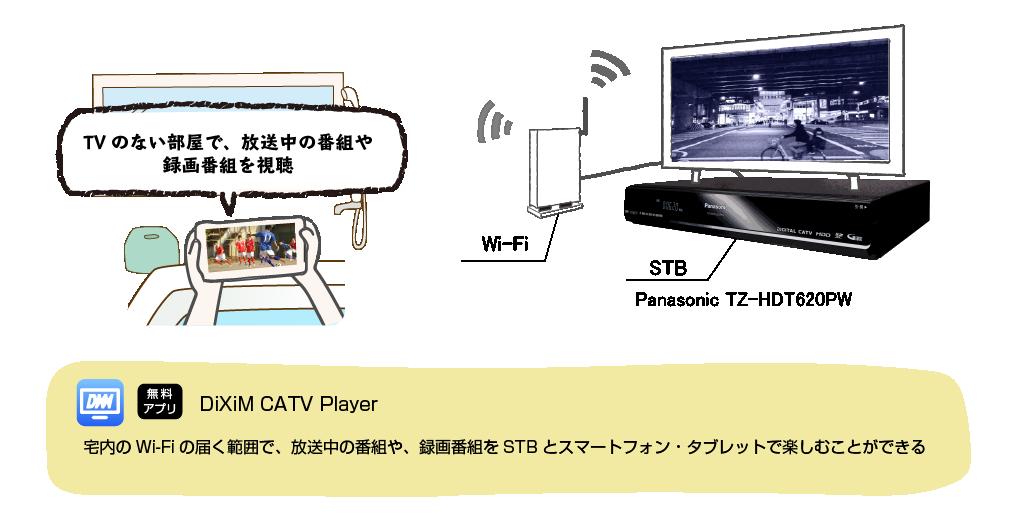 無料アプリDiXiM CATV Playerを使えば、宅内のWi-Fiが届く範囲で、放送中、または録画した地デジ、BS、CATVチャンネルを楽しめる