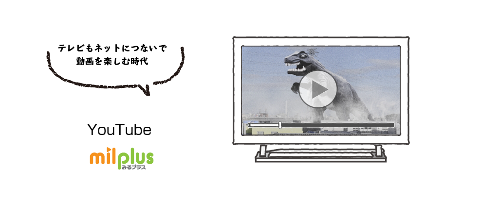 テレビもネットにつないで動画を楽しむ時代。NCVのSTBでは、YouTubeやみるプラスで動画が見られます