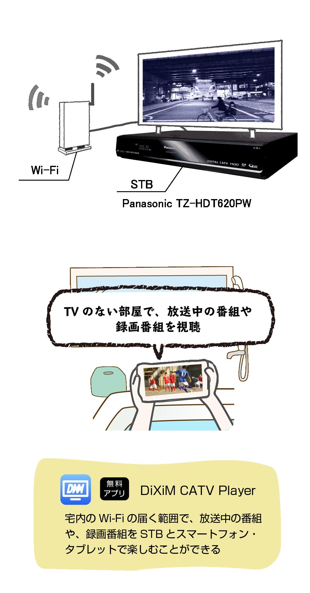 無料アプリ「DiXiM CATV Player」を使えば、テレビのない部屋で、放送中の番組や録画番組が視聴可能。